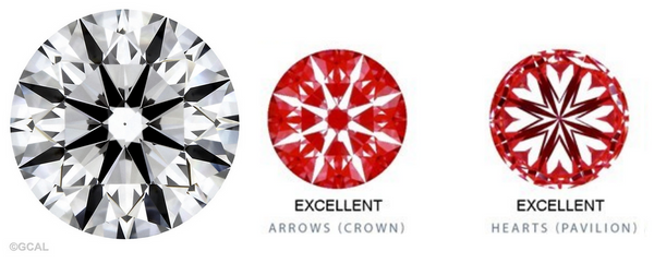 Diamond shapes and cut grades - why is this important and what is better?