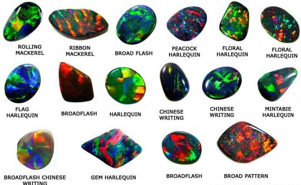 Australian Opal colour Patterns and how they form