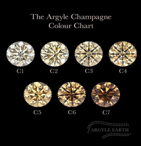 Champagne or Brown Diamonds