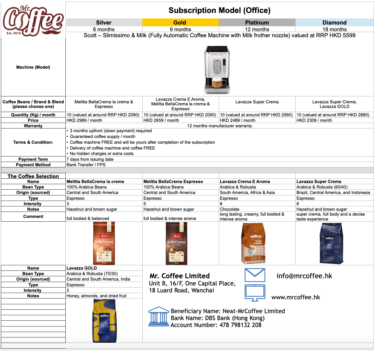 Subscription Model (Office) Mr.Coffee