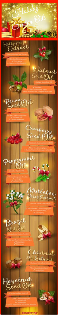 Holiday Season Oils