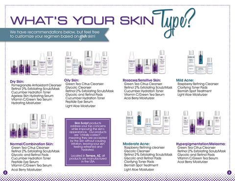 What's Your skin type