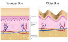 young & old skin side view