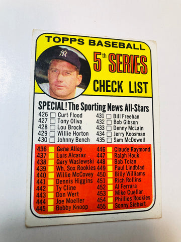 1969 Topps Mickey Mantle baseball unmarked checklist card