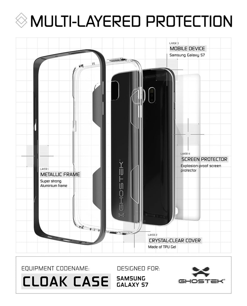 Galaxy S7 Case You will Really Like