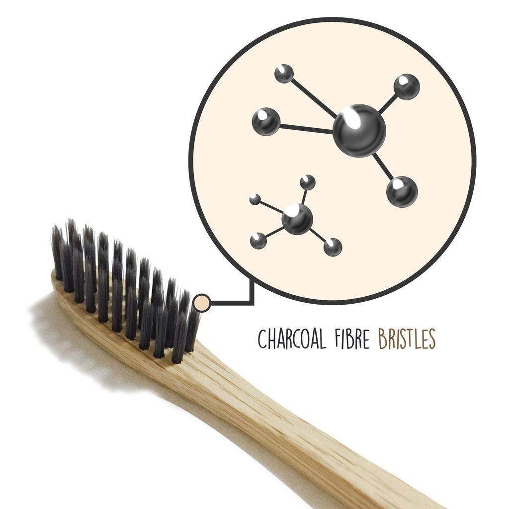 Natural Toothbrush with Charcoal Fibre Bristles