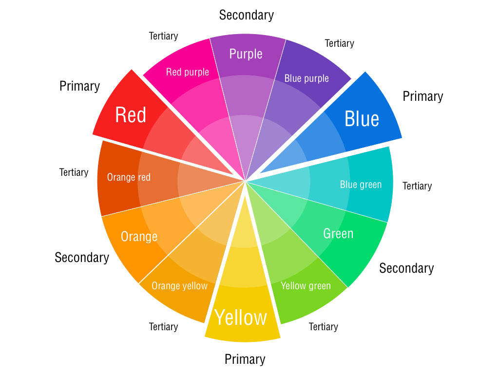 Colour Chart Wheel