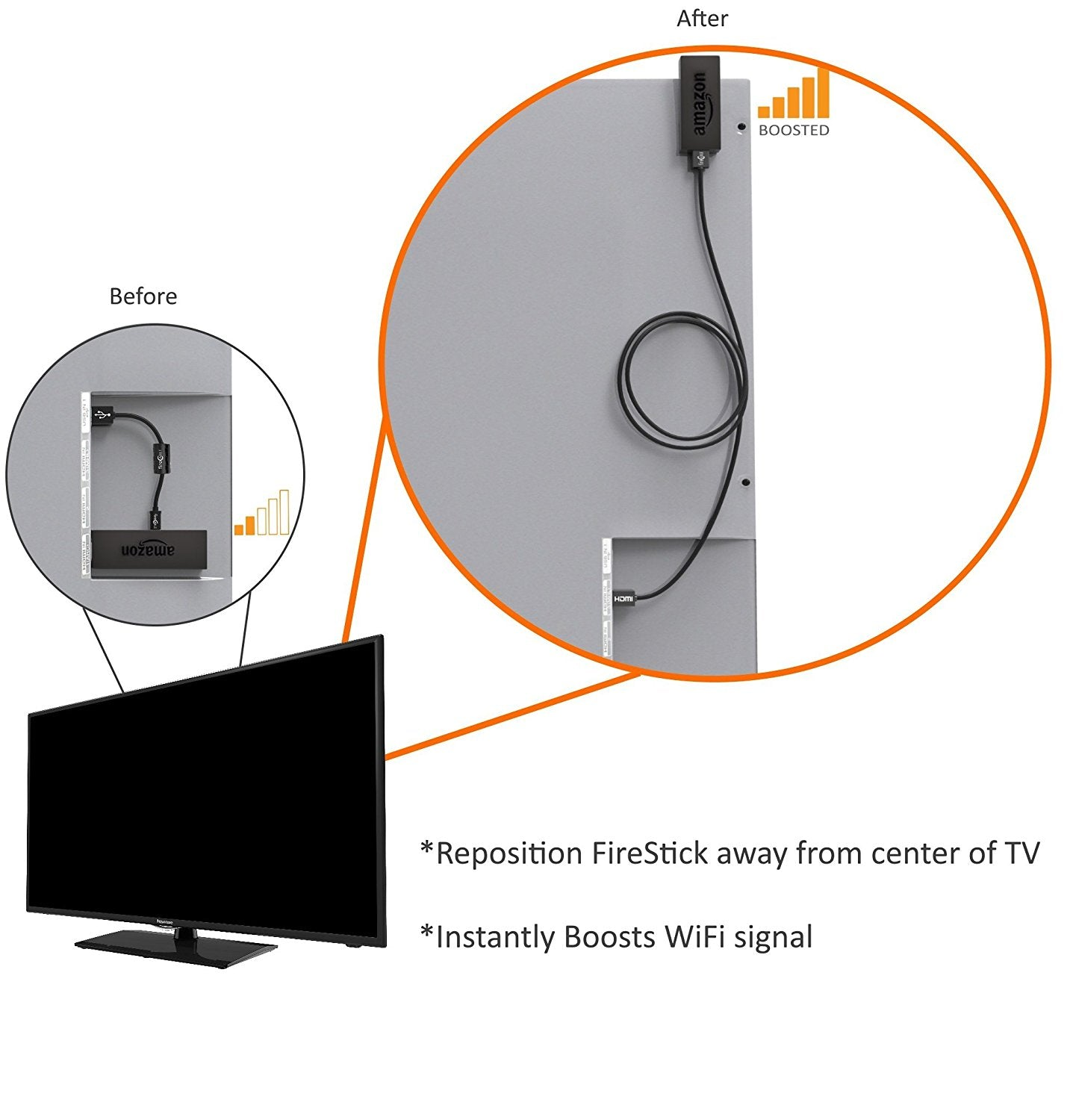 fireCable HDMI Extender for Roku Streaming Stick Faster Streaming Less Buffering
