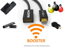 fireCable | HDMI Extender (WiFi Signal Booster)