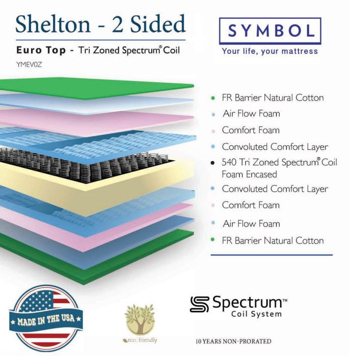 SHELTON PILLOWTOP MATTRESS ONLY - 2 SIDED FLIPPABLE