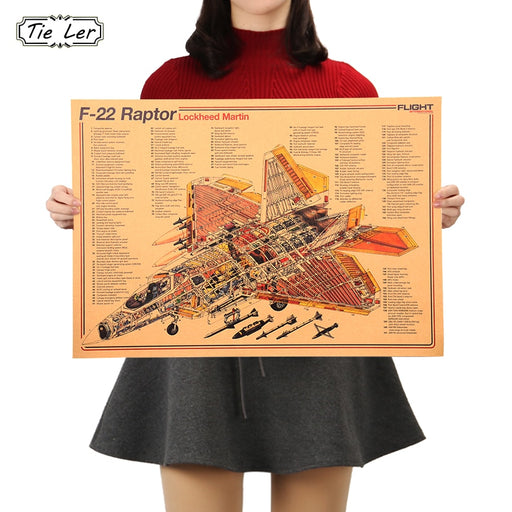 TIE LER Fighter Design Diagram Series Kraft Paper Poster High Quality Print Painting Poster Home Decor Wall Decoration Painting