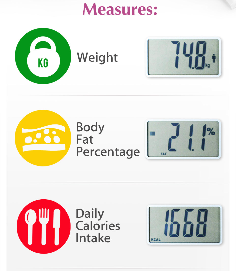 Flora Body Scale Water & Fat Analysis Measures Weight Body  Fat  Percentage Daily  Calories  Intake