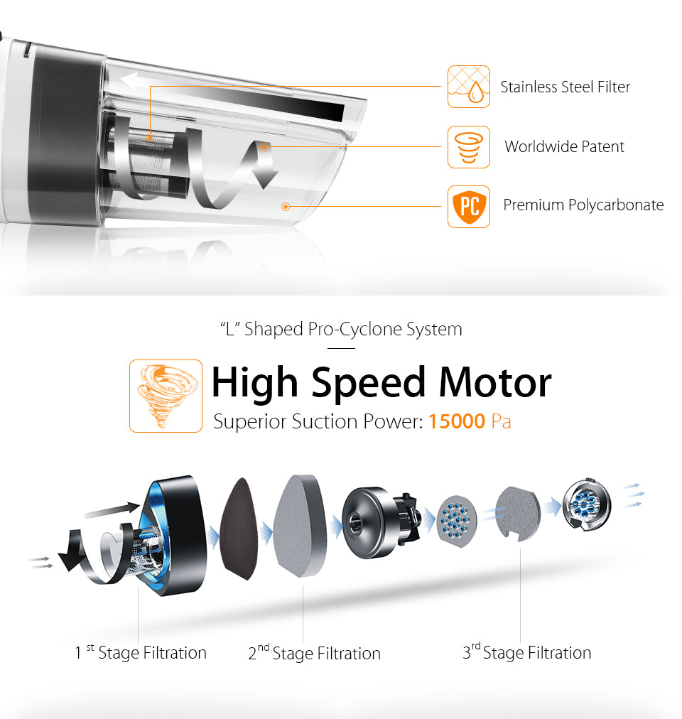 Flora Super Powerful Household Electric Portable Handheld Cyclone Vacuum Cleaner Stainless Steel Filter Worldwide Patent Premium Polycarbonate L Shaped Pro-Cyclone System High Speed Motor Superior Suction Power: 15000 Pa 1 Stage Filtration 2 Stage Filtration 3 Stage Filtration