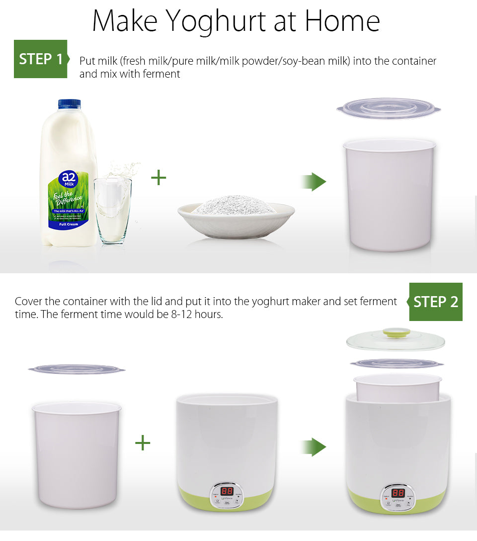 2018 New Flora Yogurt Maker Yoghurt Maker Rice Wine Automatic Machine 1L FDA APP Make Yoghurt at Home step 1 Put milk (fresh milk/pure milk/milk powder/soy-bean milk) into the container?? and mix with ferment step 2 Cover the container with the lid and put it into the yoghurt maker and set ferment time. The ferment time would be 8-12 hours