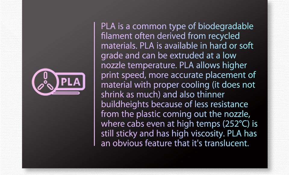 PLA PLA is a common type of biodegradable?? filament often derived from recycled?? materials. PLA is available in hard or soft?? grade and can be extruded at a low?? nozzle temperature. PLA allows higher?? print speed, more accurate placement of?? material with proper cooling (it does not?? shrink as much) and also thinner?? buildheights because of less resistance?? from the plastic coming out the nozzle,?? where cabs even at high temps (252???) is?? still sticky and has high viscosity. PLA has?? an obvious feature that it's translucent.