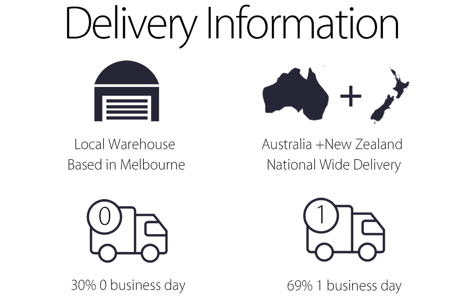 Delivery Information Local Warehouse Based in Melbourne Australia +New Zealand National Wide Delivery 0-1 Business Day dispatch