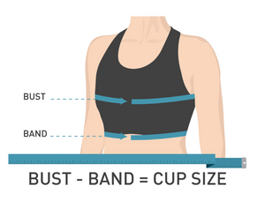 Betts Fit Sports Bra Measurement Instructions
