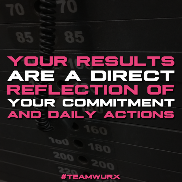 Your results are a direct reflection of your commitment | 8 Motivational Quotes
