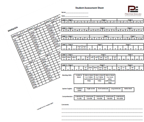 Student Assessment Sheet - Phonics / Reading / Blending (Jolly Phonics) FREE - Download