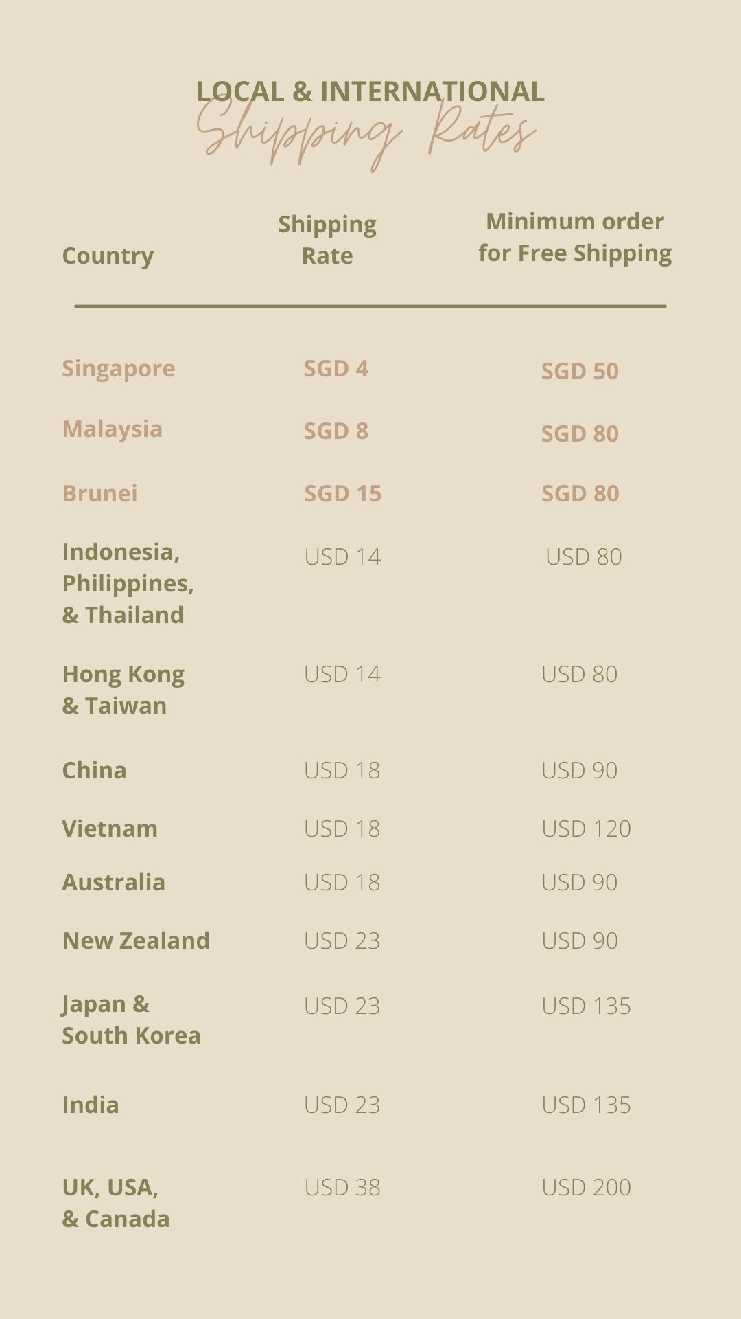 Yacht 21 Shipping Rates