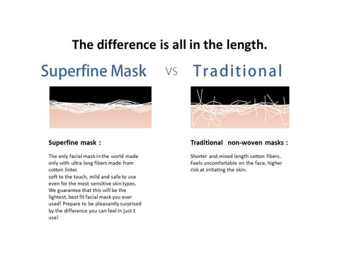 The difference between superfine mask and traditional mask.