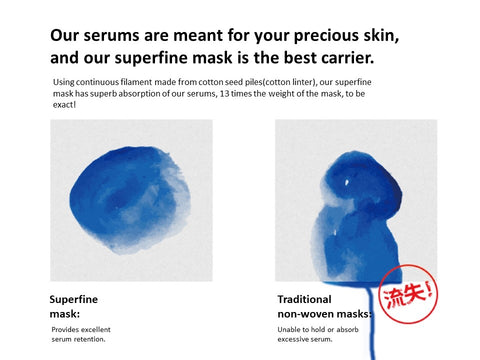 Our serums are meant for your precious skin and our superfine mask is the best carrier.