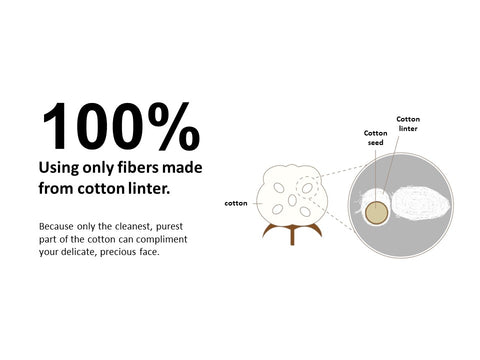100% using only fibers made from cotton linter.