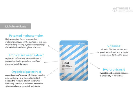 Ingredients of Timeless Truth AQUA Hydra Soothing Moisturising Mask