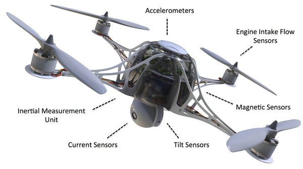 The Future Of Drones Autonomy Advanced Sensors Collision