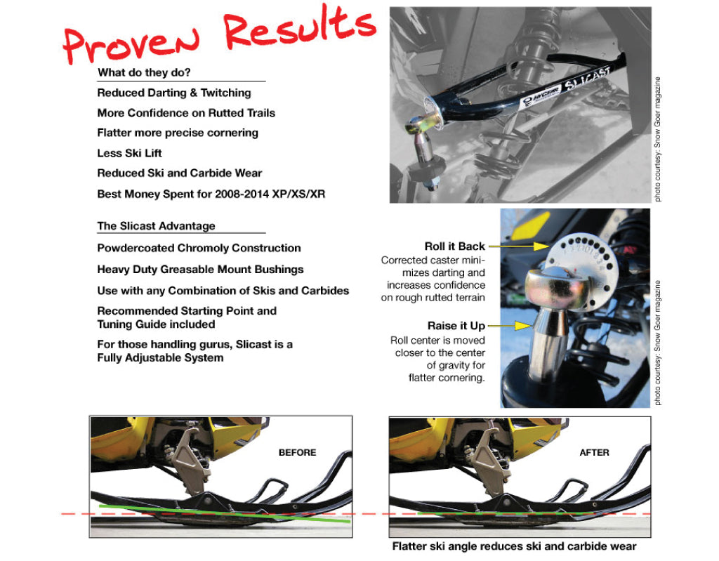 Proven Results! What they do? Reduced Darting and Twitching More Confidence on Rutted Trails Flatter more precise cornering Less Ski Lift Reduced Ski and Carbide Wear Best Money Spent for 2008-2014 XP/XS/XR The Slicast Advantage Powdercoated Chromoly Construction Heavy Duty Greasable Mount Bushings Use with any Combination of Skis and Carbides Recommended Starting Point and Tuning Guide included For those handling gurus, Slicast is a Fully Adjustable System