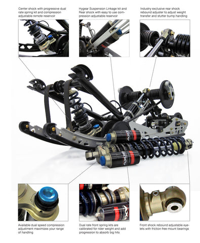 Custom Axis Track Kit, 2012-2016 129