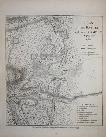 Charles Stedman (1753-1812), Plan of the Battle Fought near Camden August 16th 1780.