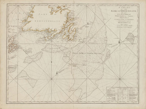 James Cook (1728-1779); Joseph Bernard de Chabert  (1724-1805); and Charles Pierre Claret de Fleurieu (1738-1810); A Chart of the Banks of Newfoundland, Drawn from a Great Number of Hydrographical Surveys...