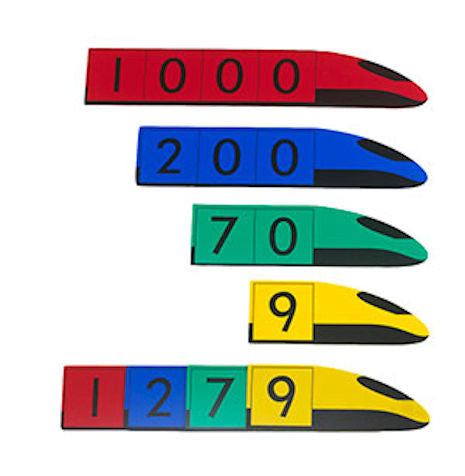 Demonstration Place Value Trains, Thousands - EducationalLearningGames.com