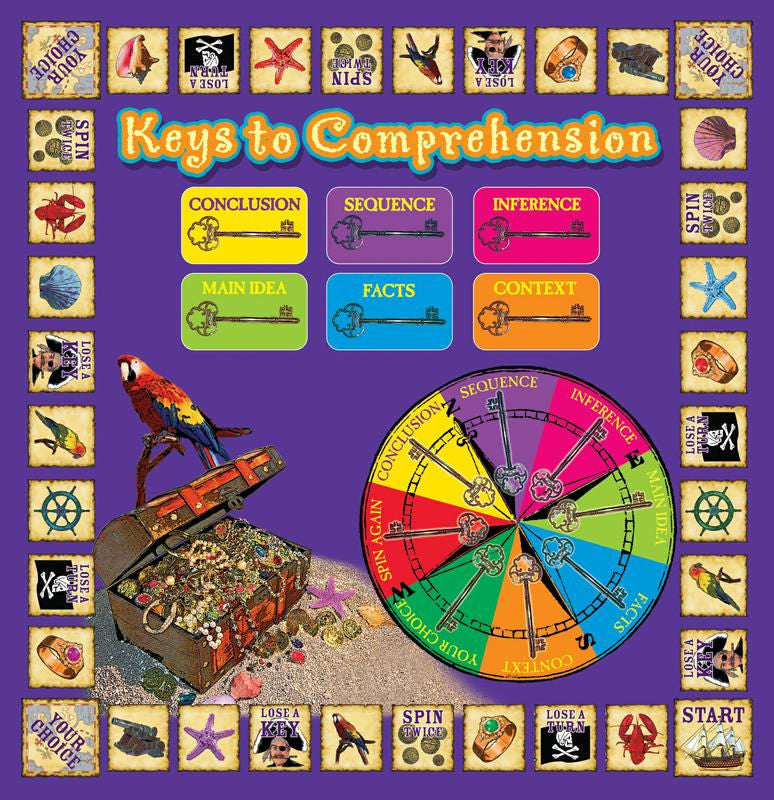 Keys To Comprehension Skills Game, LEVEL B