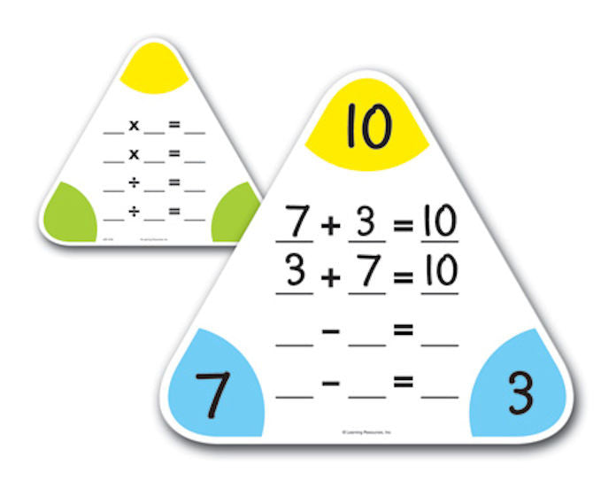 Write and Wipe Math Fact Family Boards - EducationalLearningGames.com