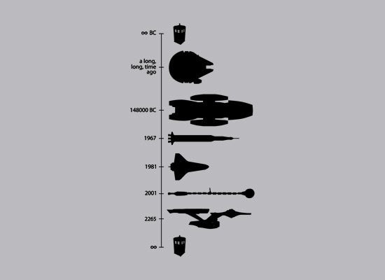 Space Ship Timeline Tee
