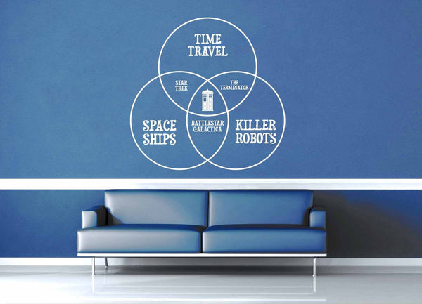 Doctor Who Vin Diagram - Wall Decal - geekerymade