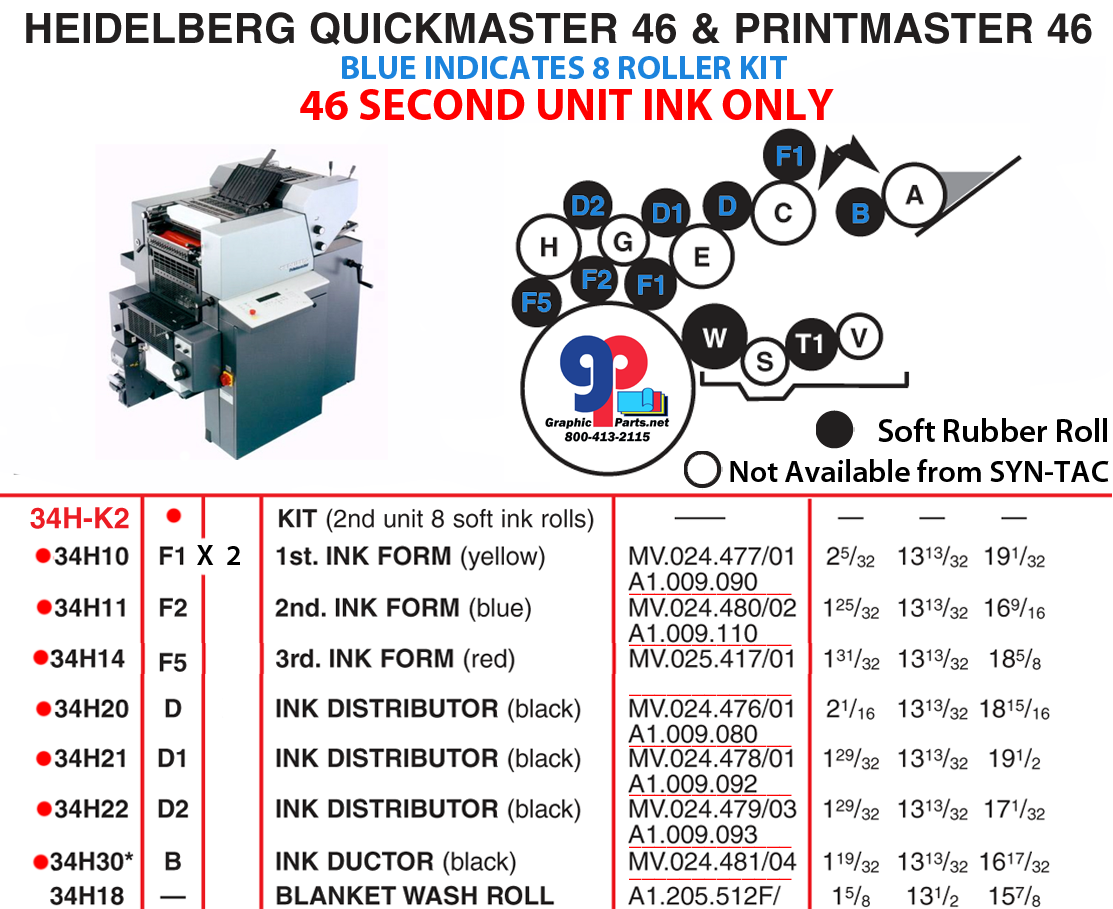 Heidelberg Graphic Parts Qm Series Wiring Diagrams 46 8 Ink Roller Kit Second Unit