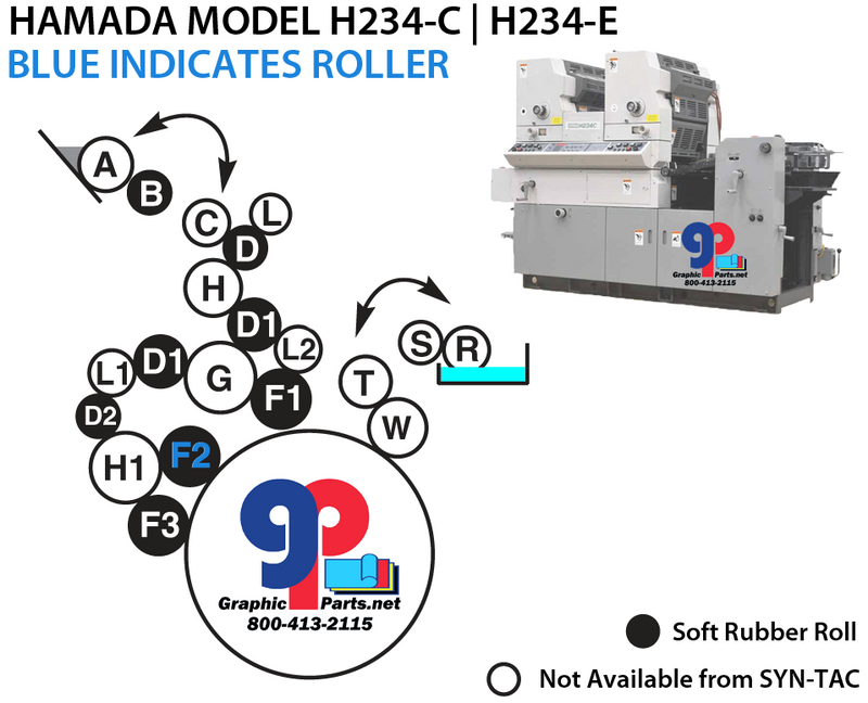 HAMADA 234HA11 INK FORM (MEDIUM)