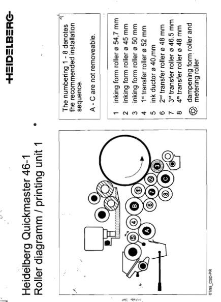 Heidelberg Qm 46 Roller Diagram Install Manual  Pdf