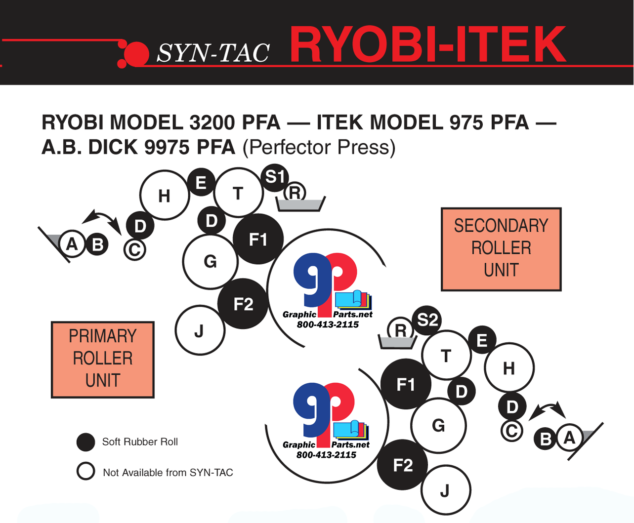 Replacement Parts Diagram Parts List For Model 150r Ryobiparts