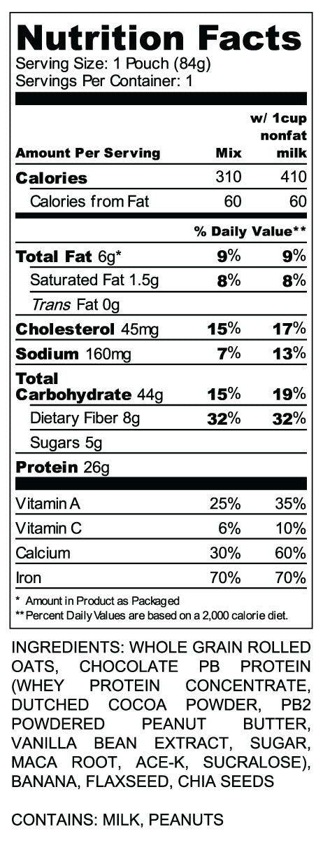 oats-overnight-nutritional-facts-chocolate-peanut-butter-banana