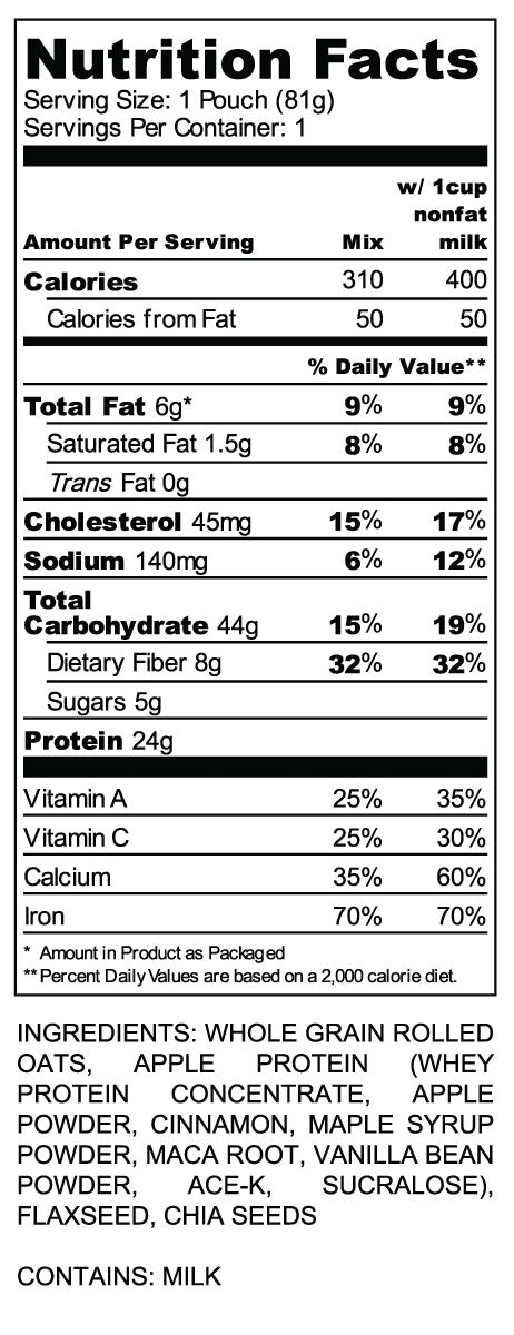 oats-overnight-nutritional-facts-green-apple-cinnamon