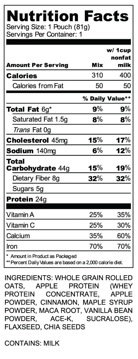Oats Overnight Green Apple Cinnamon Nutrition Facts