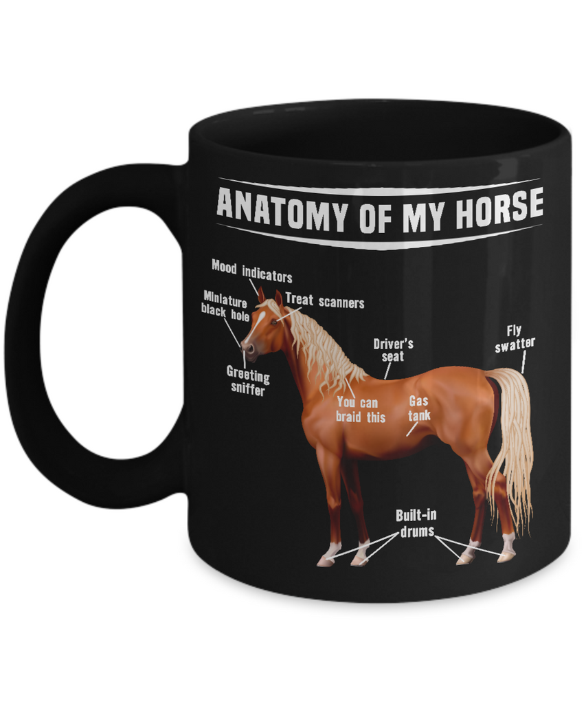 Anatomy Of My Horse Mug - Zana Horse - 1