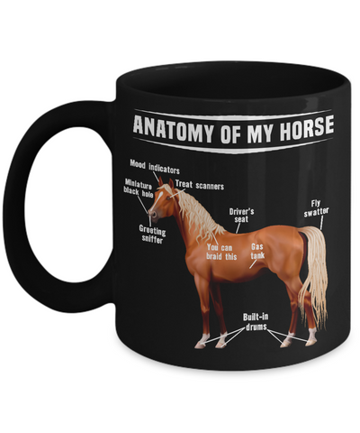 Anatomy Of My Horse Mug