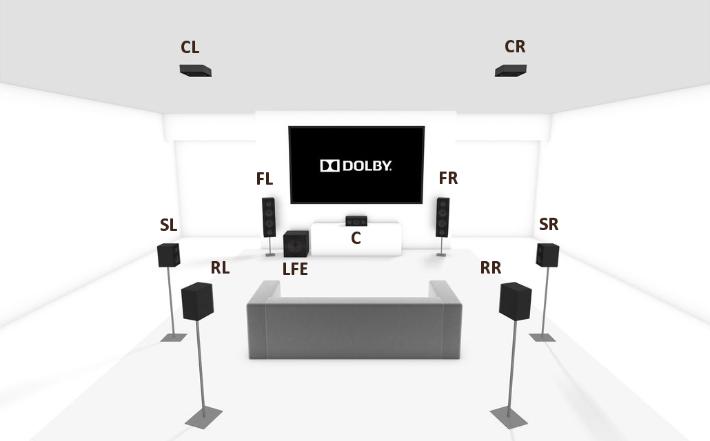 Sound Decisions - Home Theater Setup Guide
