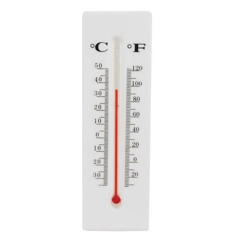 Thermometer Diversion Safe - Safety Gizmo