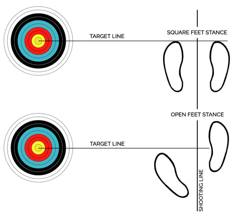 Proper Bow Shooting Techniques - Archery Stance